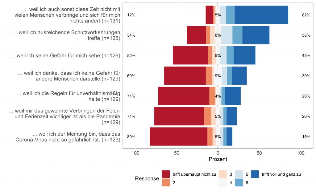 Gruende_nicht_aendern_R5